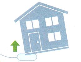 家屋修理用のジャッキ
